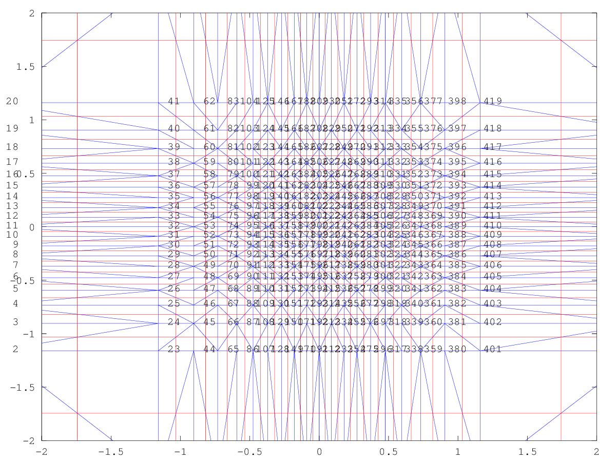 MIW2DVoronoiV1TestSagePlot - CoCalc