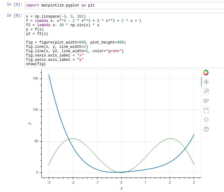 Bokeh code and plot